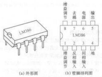 LM386外形和引脚排列