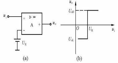 电压比拟器及传输特性